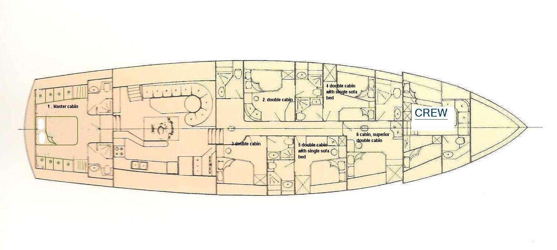 Amazon Solo,  28m / 6 cabins